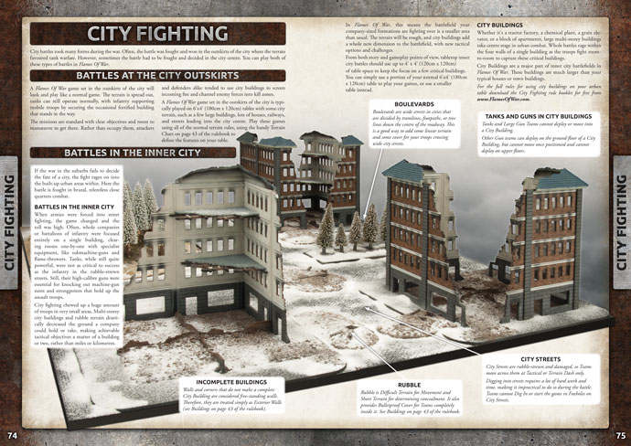 Battle for The Concrete Jungle – City Fighting in Flames Of War