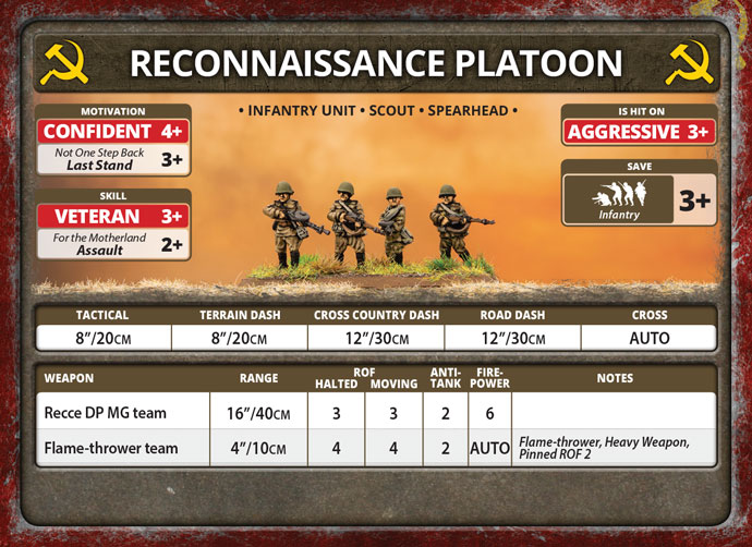 The Red Tide: A look at Soviet Infantry in Bagration