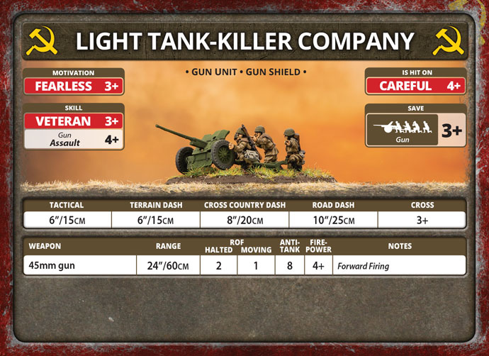Light Tank-killer Company (Plastic) (SBX70)