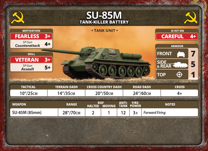 SU Tank-killer Battery (Plastic) (SBX64)