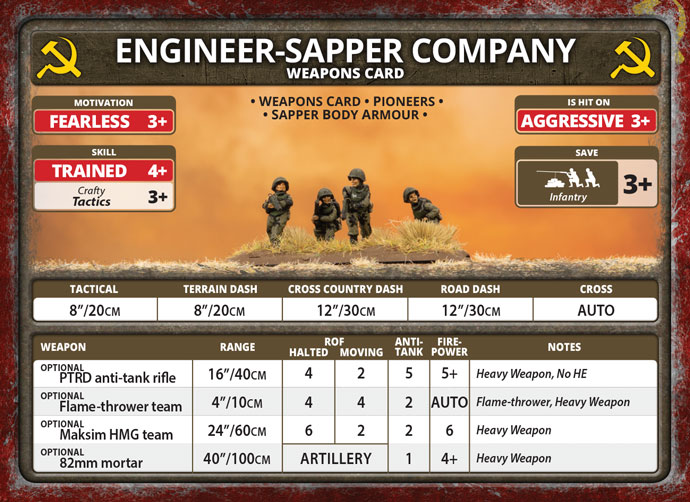 Engineer-Sapper Company (SBX67)