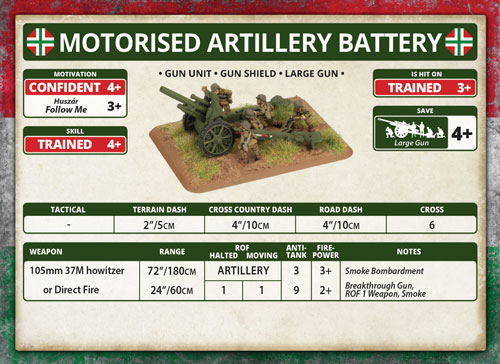 Motorised Artillery Battery