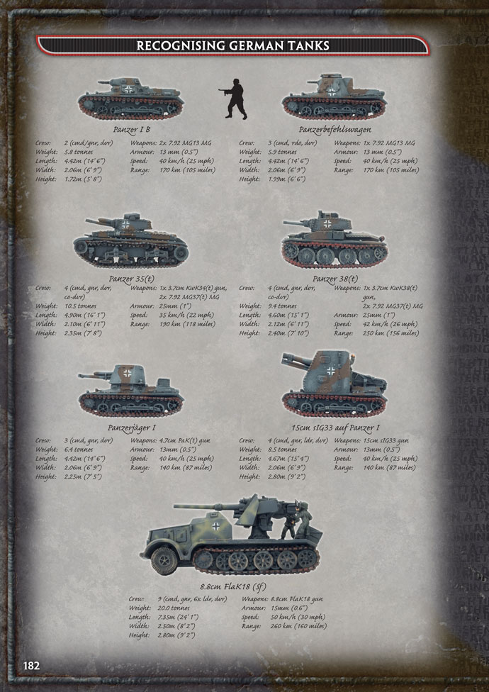 Recognising German Tanks