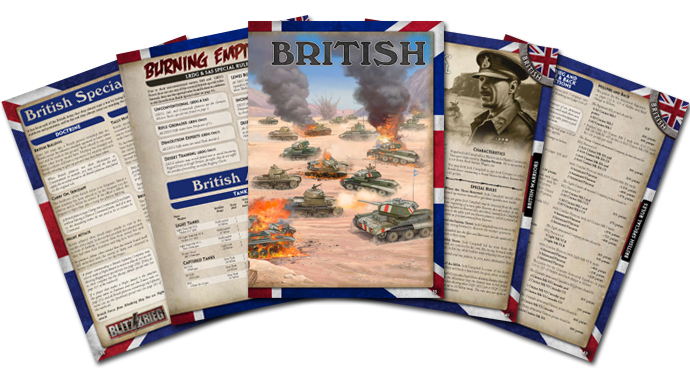 Know Your Enemy - British
