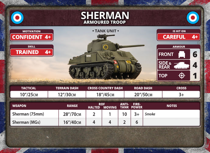 Sherman Armoured Troop (Plastic) (BBX60)