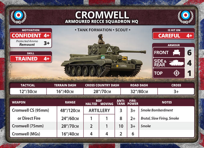 Cromwell Armoured Troop (Plastic) (BBX57)