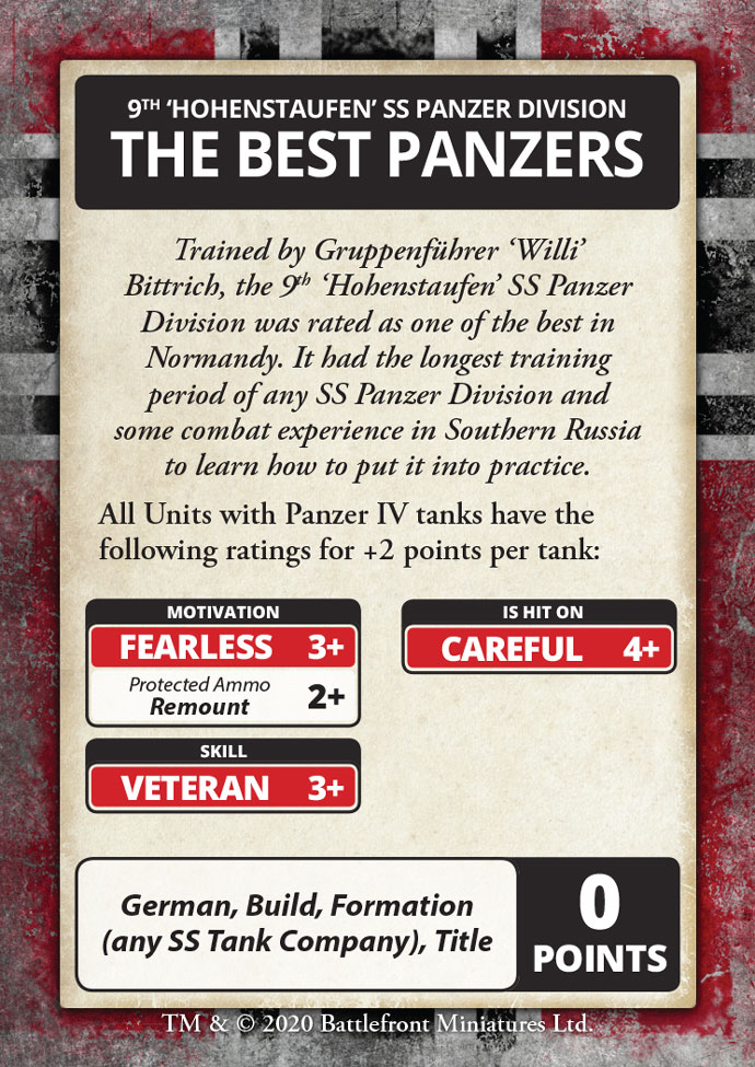 The Best Panzers