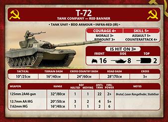 Team Yankee - T72