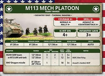Team Yankee - M113 Mech Platoon