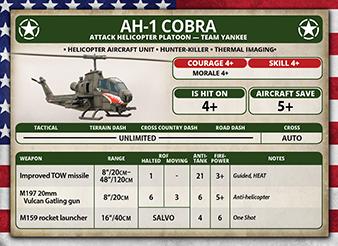 Team Yankee - AH-1 Cobra