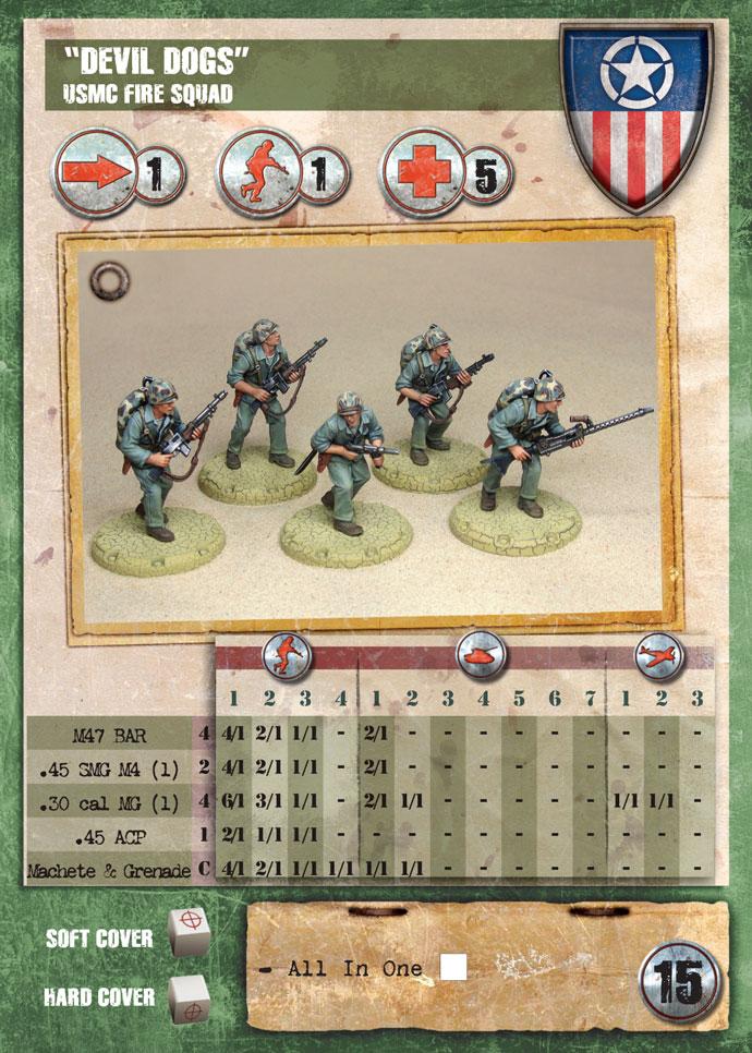 """USMC Fire Squad """"Devil Dogs"""" (DT074)"""