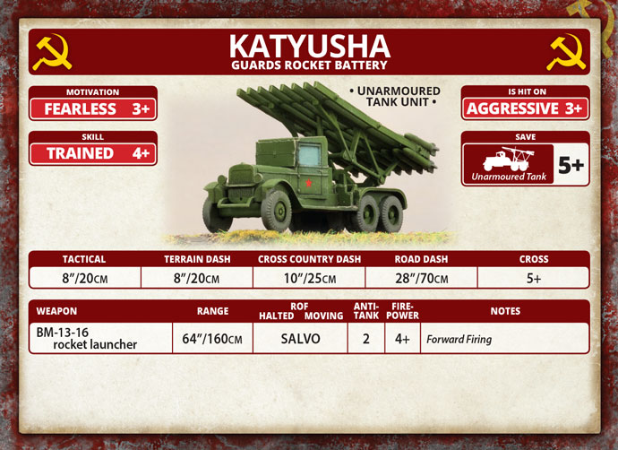 Katyusha Guards Rocket Battery (SBX44)