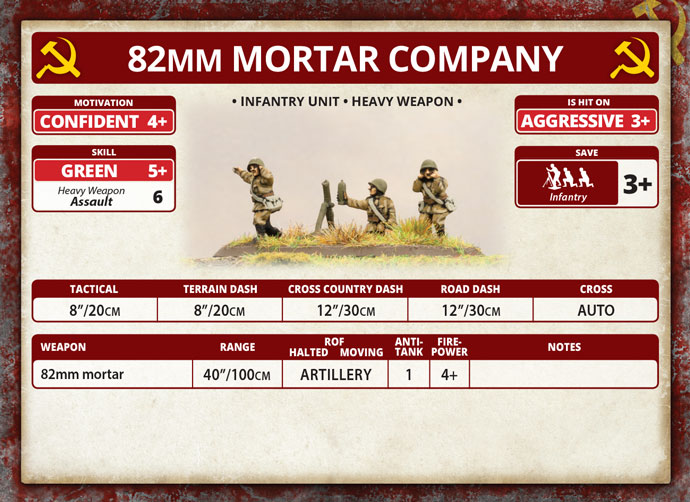 82mm And 120mm Mortar Company (Plastic) (SU772)