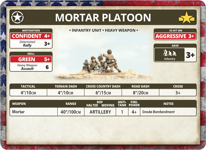 Mortar Platoon (US785)