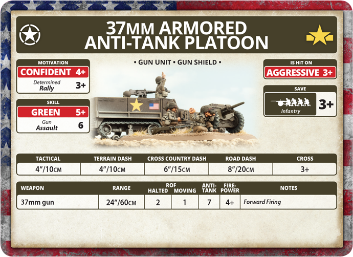 37mm Anti-tank Gun Platoon (US788)