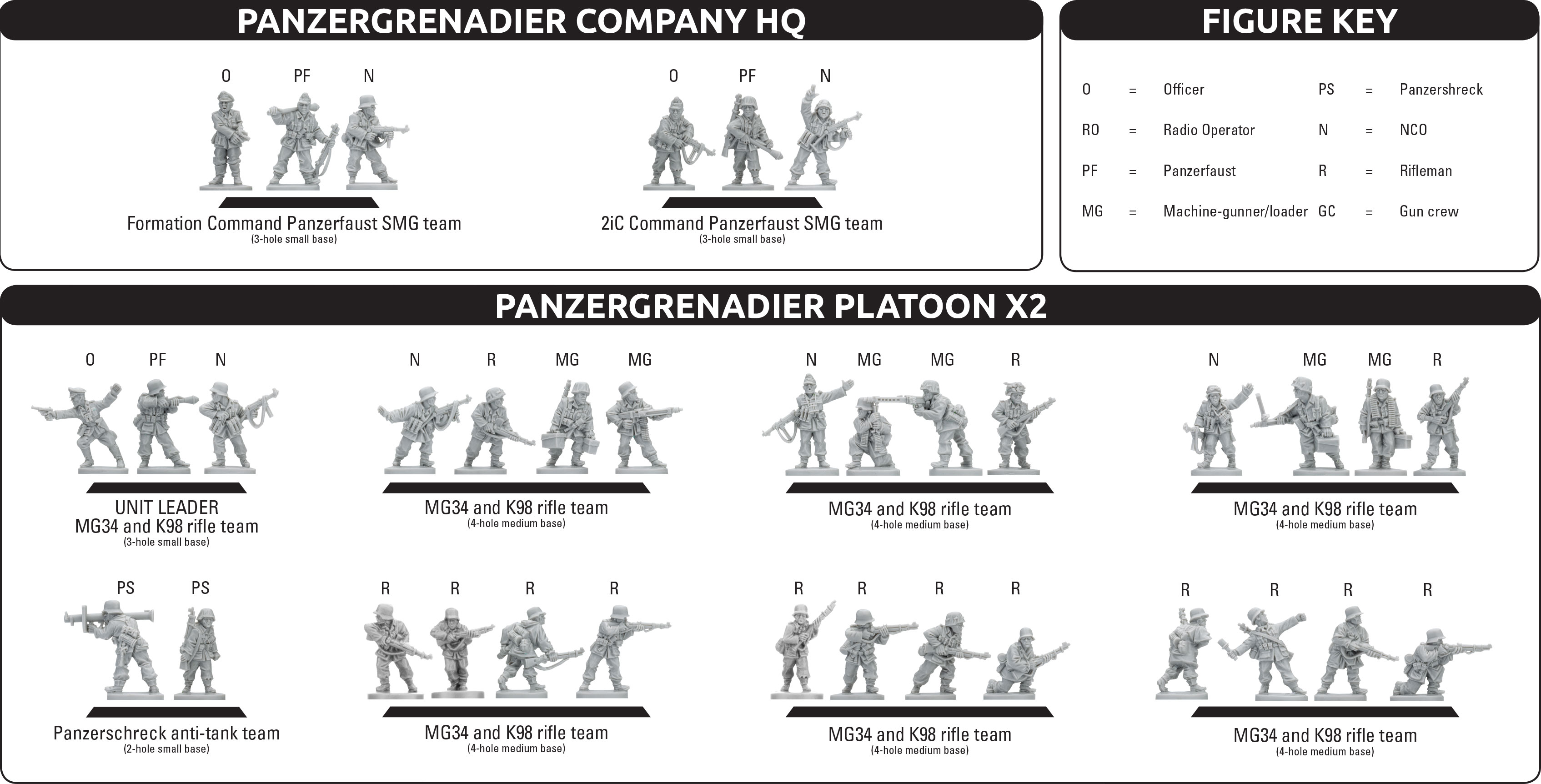 Assembling the Panzergrenadiers