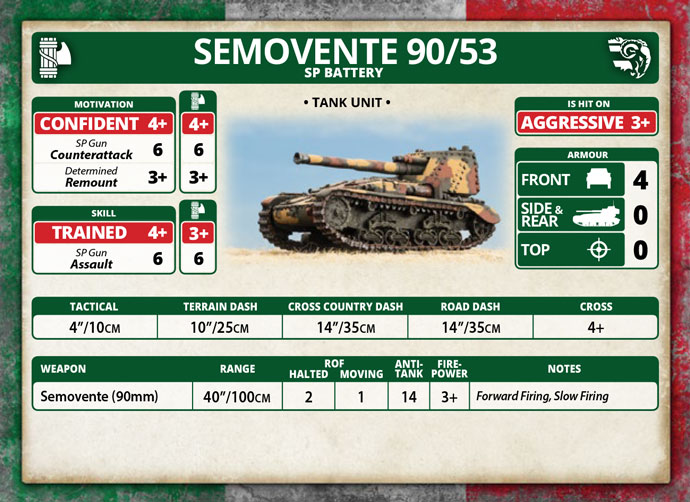 Semovente 90/53 Self-Propelled Battery