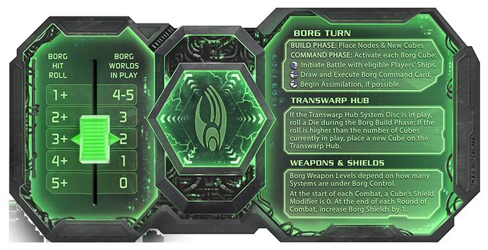 Borg Console