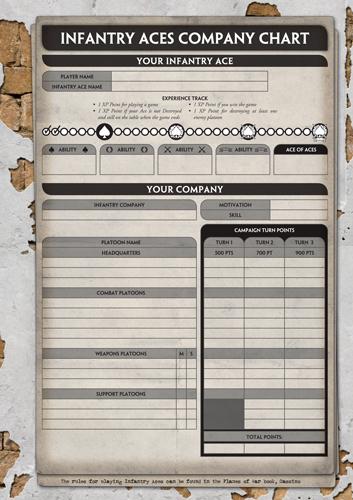 Infantry Aces, Cassino; Reglas de Enfrentamiento. CompanyChart