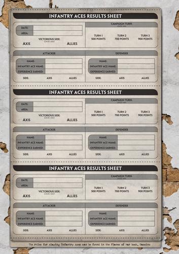 Infantry Aces, Cassino; Reglas de Enfrentamiento. ResultsSheet