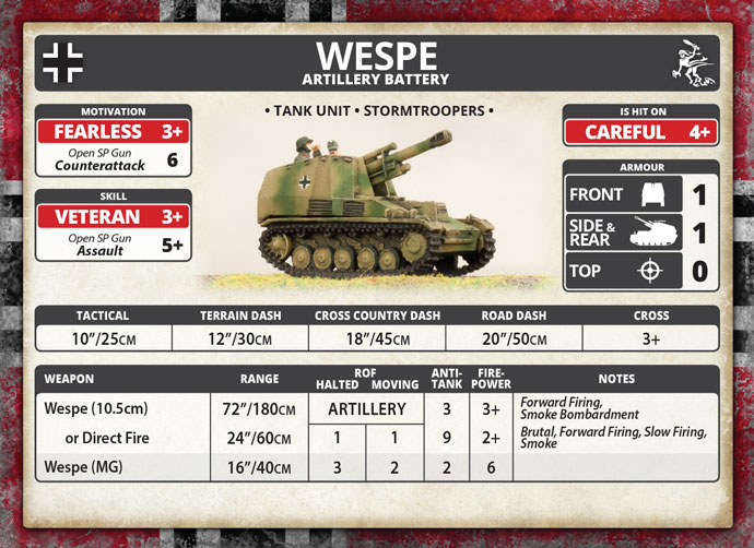 Wespe Artillery Battery (GBX132)
