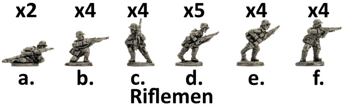 Assembling Biltz's Battlegroup