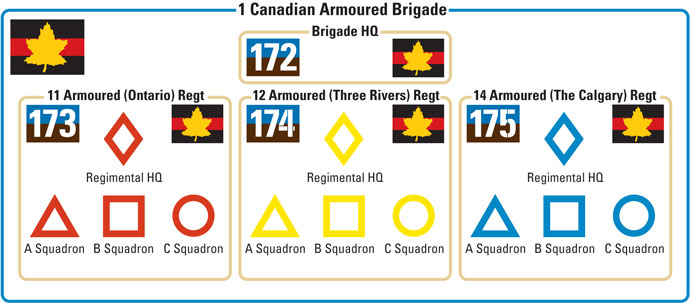 1 Canadian Armoured Brigade