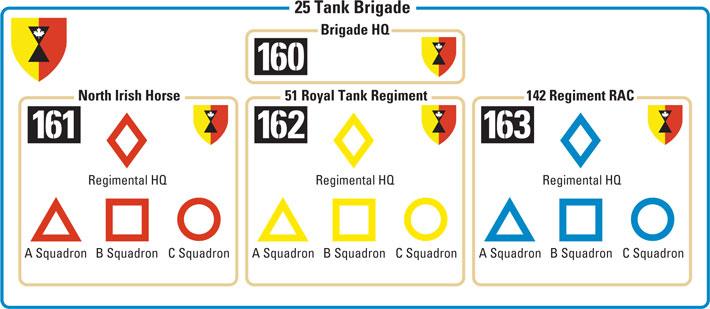 25 Tank Brigade