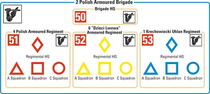 2 Polish Armoured Brigade