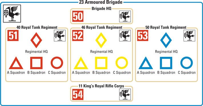 23 Armoured Brigade