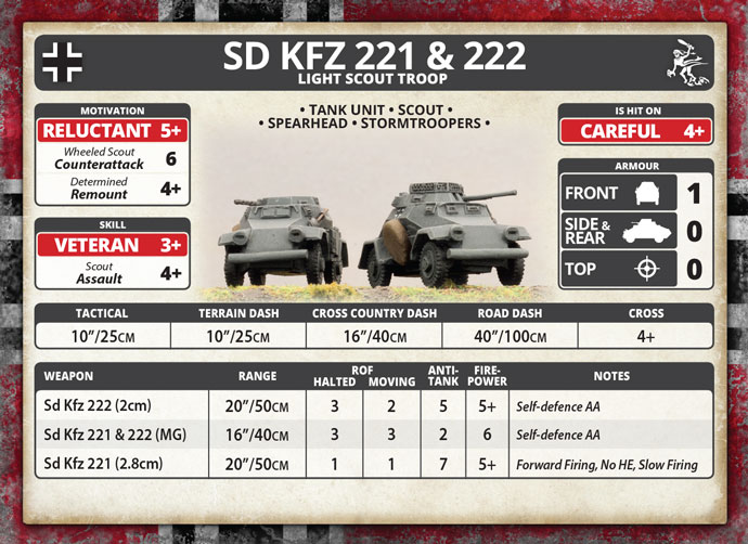Sd Kfz 221 & 222 Light Scout Troop (GBX112)