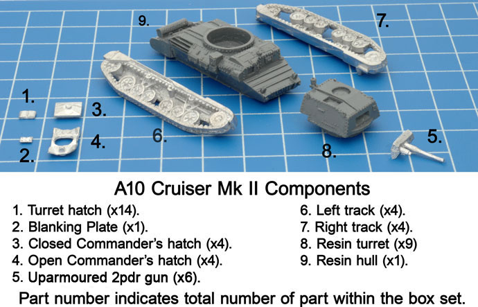 Componets of the A10 Cruiser Mk II