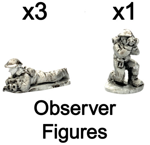 The Observer figures