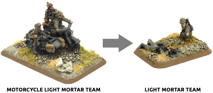 How To Base Early and Late-war Forces For 4th Edition