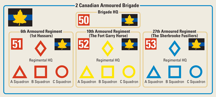 2nd Canadian Armoured Brigade