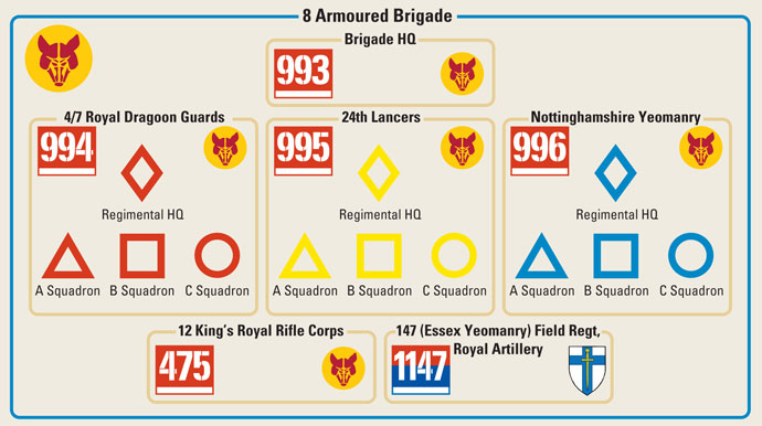 8th Armoured Brigade markings