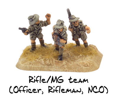 Command Rifle/MG team