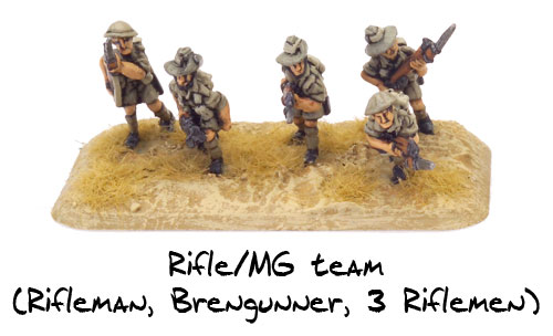Australian Rifle/MG team