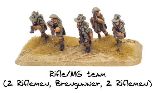Rifle/MG team