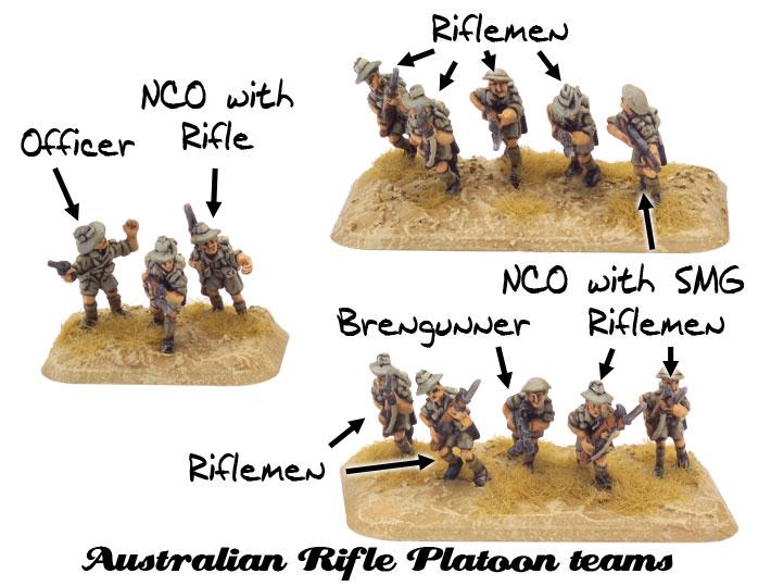 Austraiian Rifle Platoon
