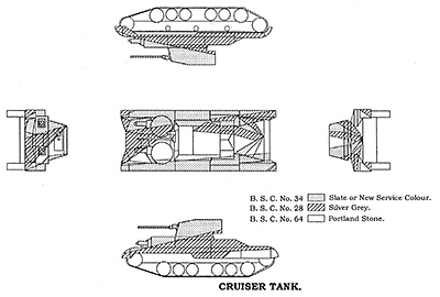 The Caunter Scheme - Cruiser tank diagram