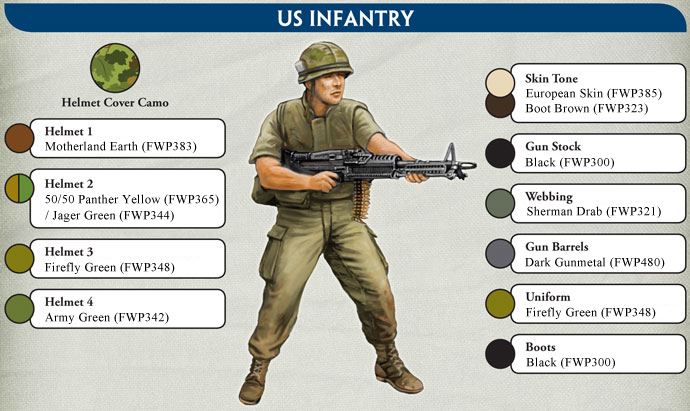 US Infantry Painting Guide
