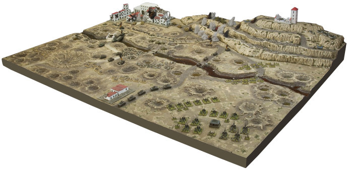 What scale to choose for wargaming? - Wargames Romania