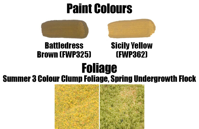 Paint Colours and Flock Used on the Island
