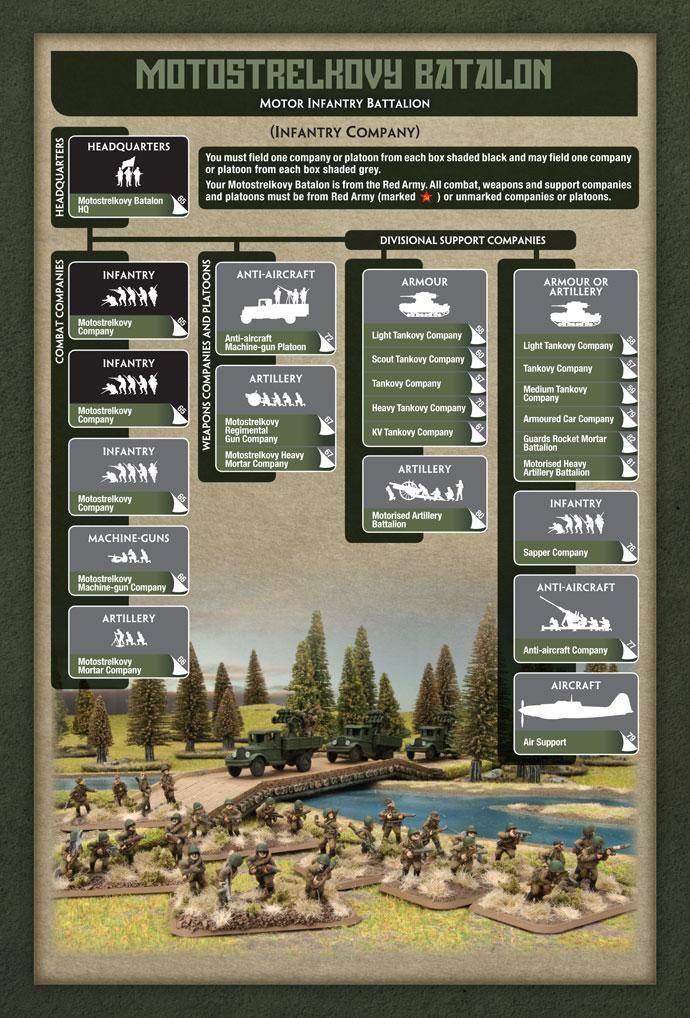 flames of war army lists pdf