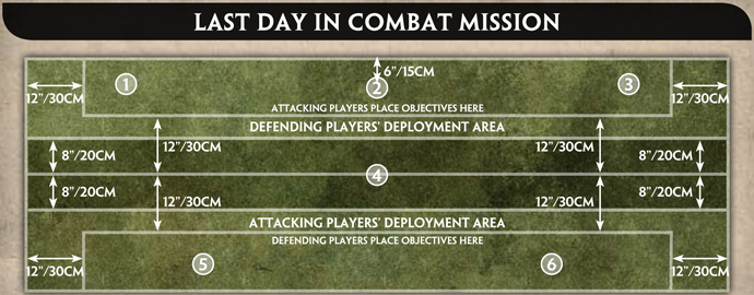 Last Day in Combat Mission