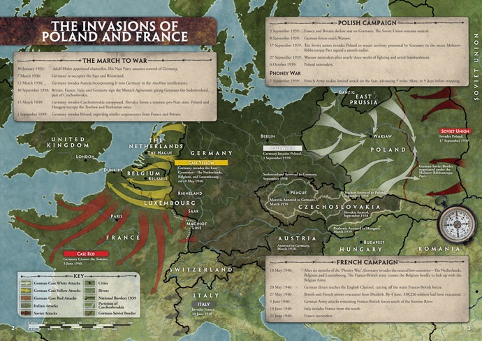 The Invasions of Poland and France