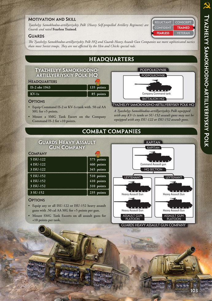 An example of the points for the ISU-122 and ISU-152 as featured in Red Bear