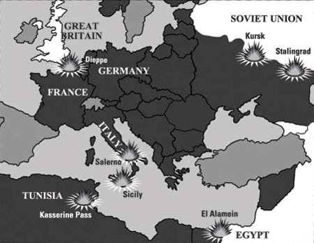 Europe during World War Two
