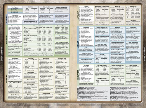 Third Edition Quick Reference Sheets